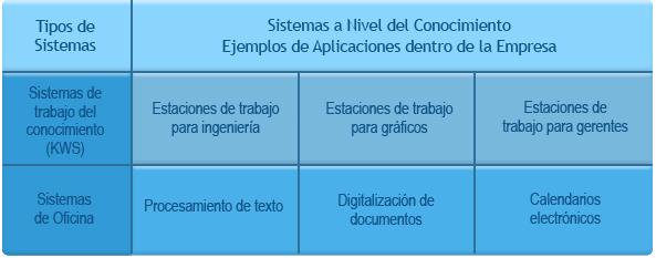 Varela amaya yasmin 6b tipos de sistemas de informacion for Oficina de empleo telefono informacion